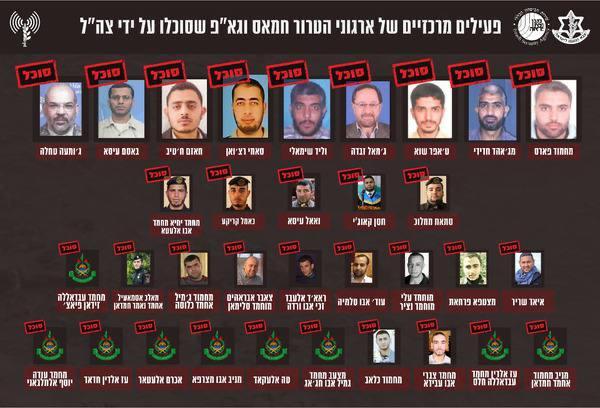 Hamas commanders