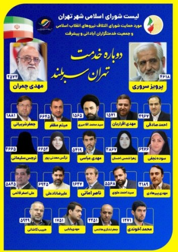 Coalition of the Forces of the Islamic Revolution poster