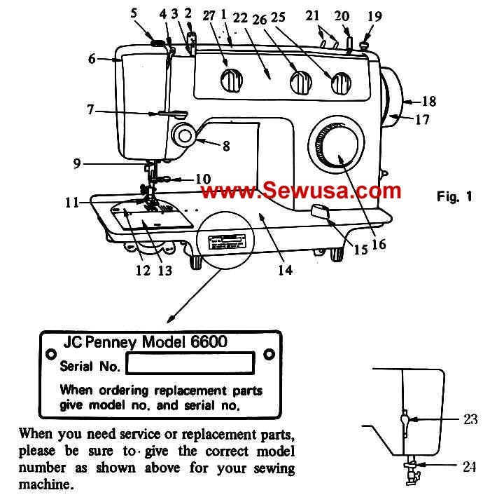 JC Penney Sewing Machine Instruction Manuals and Repair