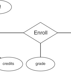 er diagram in dbms with examples ppt wiring diagram detailed powerpoint process diagram er diagram dbms ppt [ 1705 x 649 Pixel ]