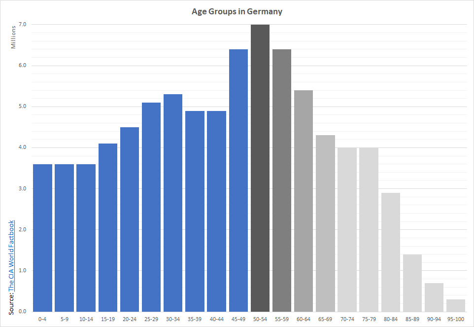 Age discrimination exposed!