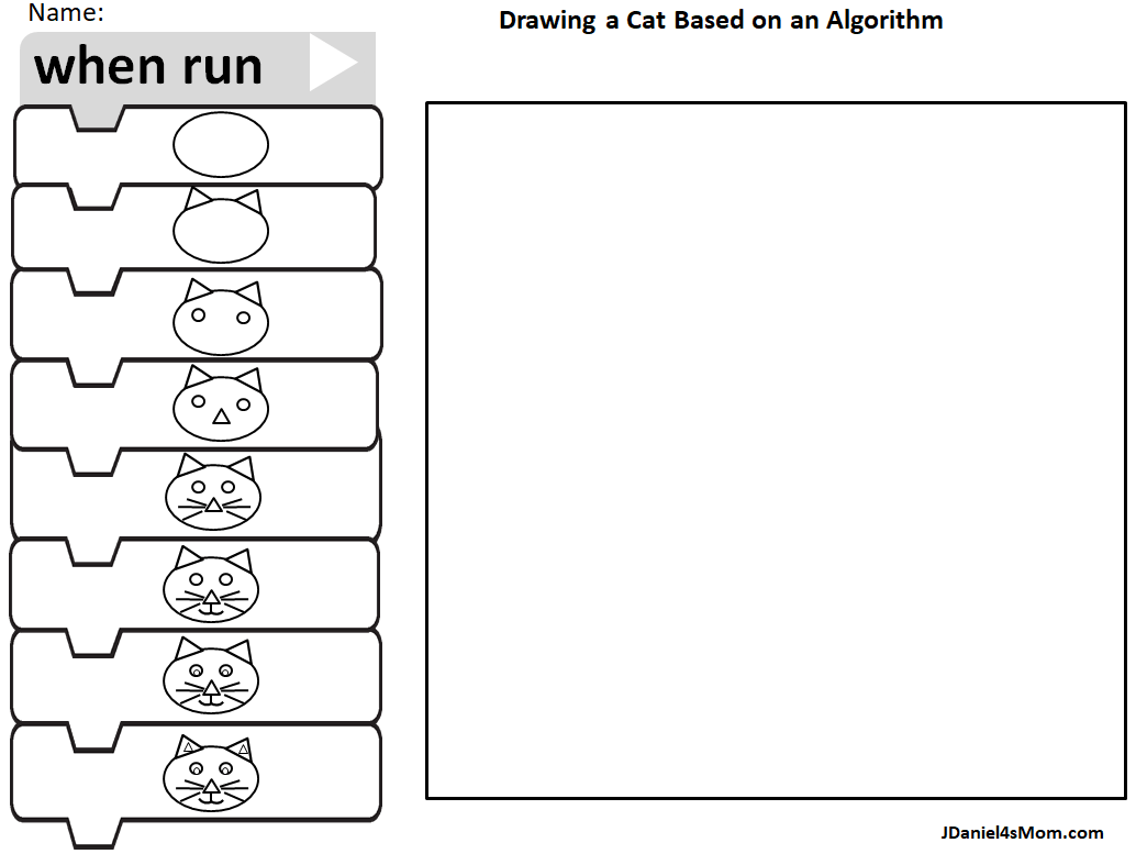 How To Draw A Cat Using An Algorithm