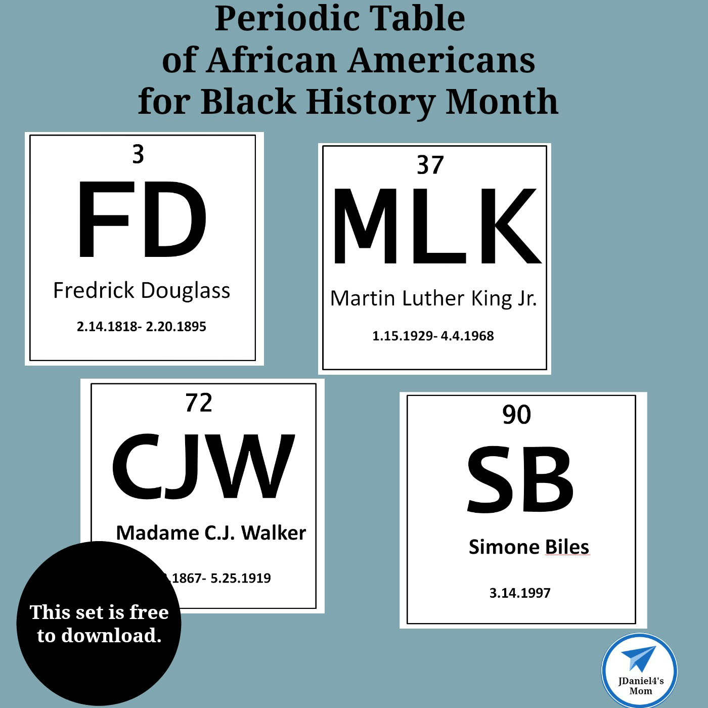 Periodic Table Of African Americans For Black History