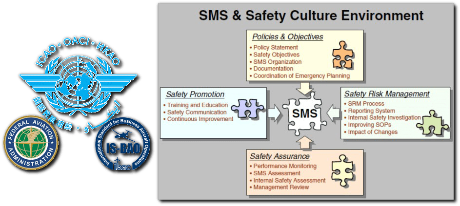 sms safety culture environment faa icao