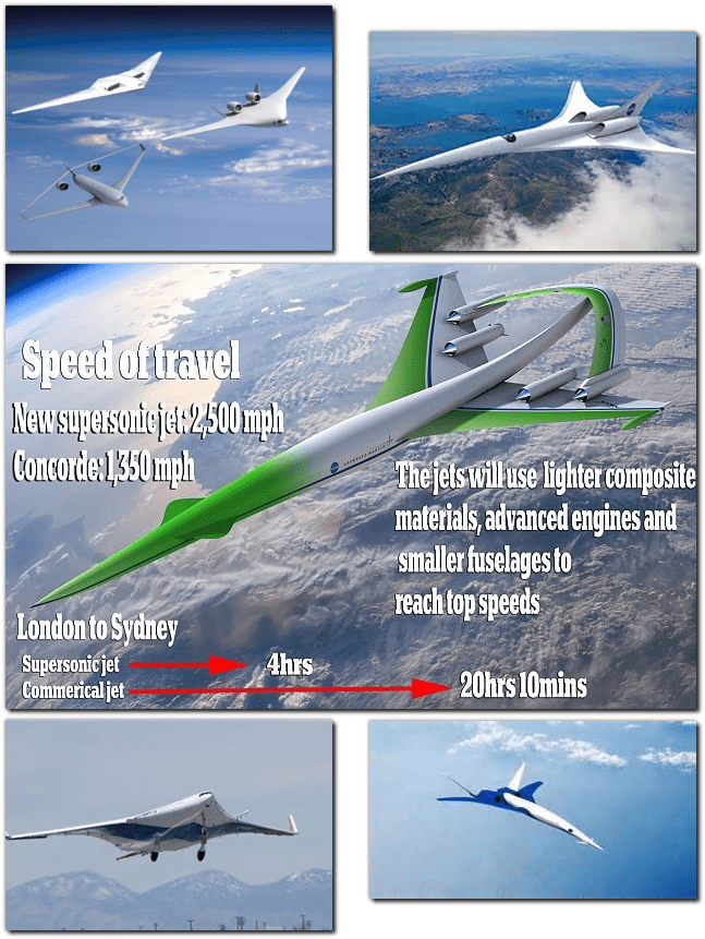 NASA developing next generation of supersonic planes