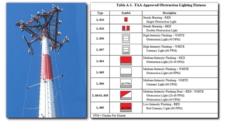 faa lighting standards