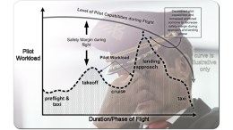 airline pilot fatigue