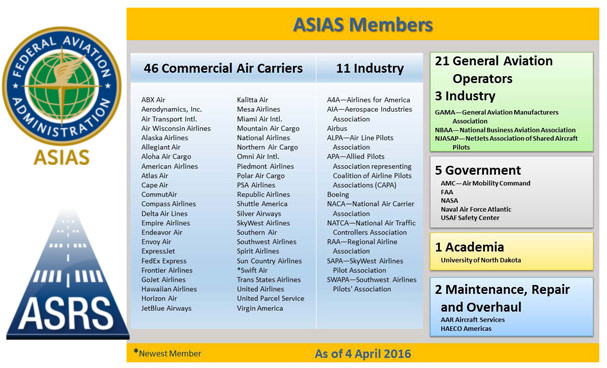 faa asias asrs