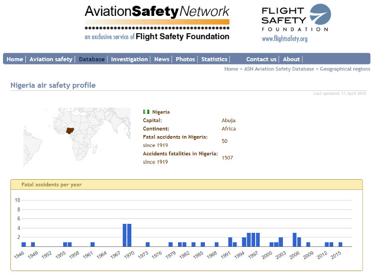 aviation safety network flight safety foundation