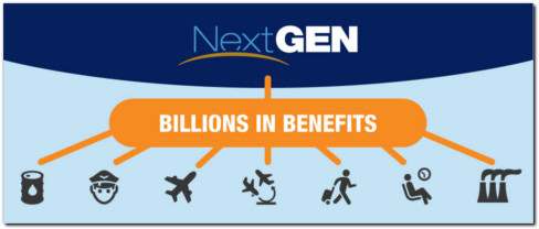 faa nextgen data comm benefits