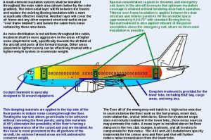 Aircraft Cabin Noise in Acceptable Standards | JDA Journal