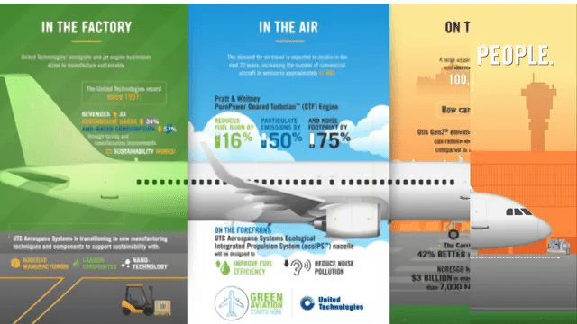 Green airplane chart