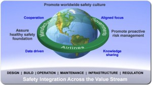 WORLDWIDE SAFETY CULTURE