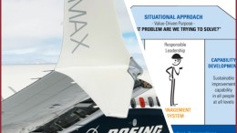 lean manufacturing at Boeing