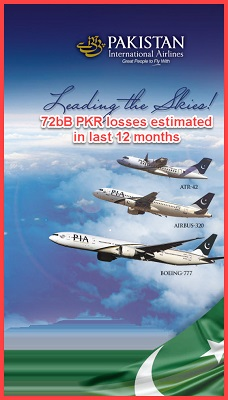 PIA's losses