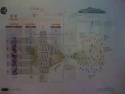 Overly Complicated Customer Map