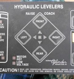 powergear hydraulic leveler leveling jack rv motorhome [ 1024 x 768 Pixel ]