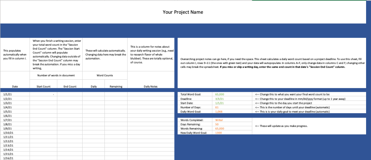 An overview of the deadline and word count tracker spreadsheet.