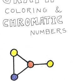 Math for seven-year-olds: graph coloring [ 1406 x 1005 Pixel ]
