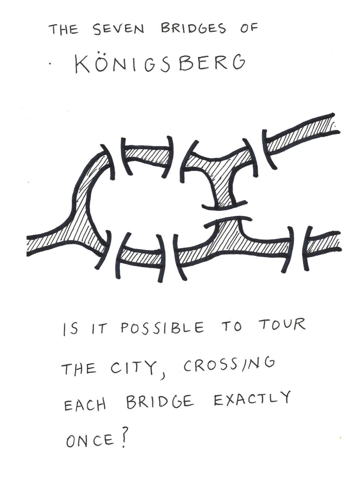 Bridges Of Konigsberg