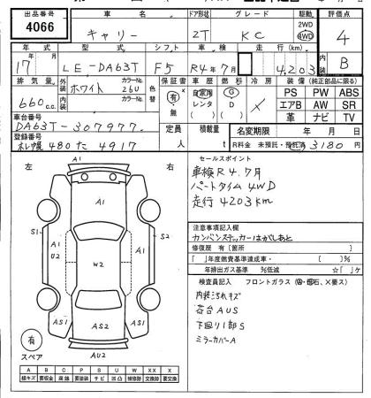 2005 Suzuki Carry Truck – Low Mileage 4WD