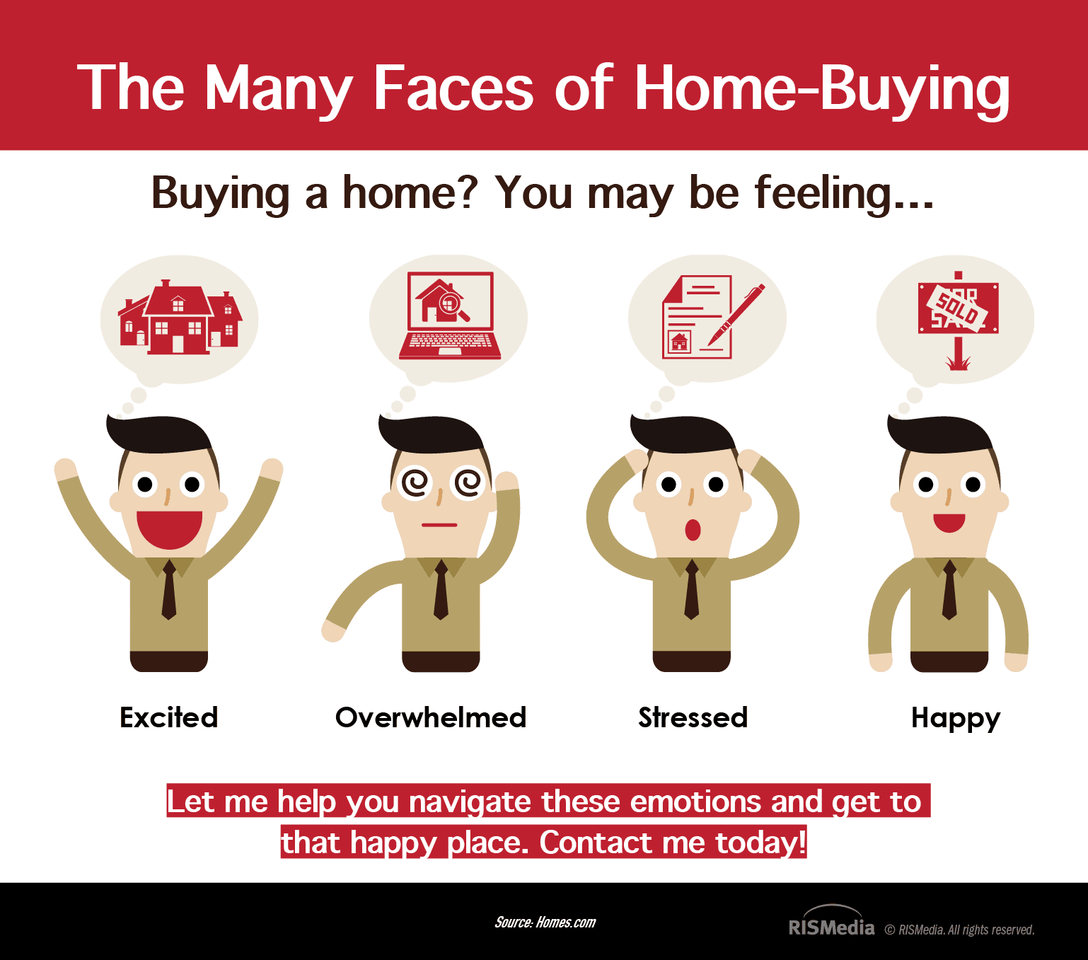 The Wonderful Emotional Faces Of Buying A Home