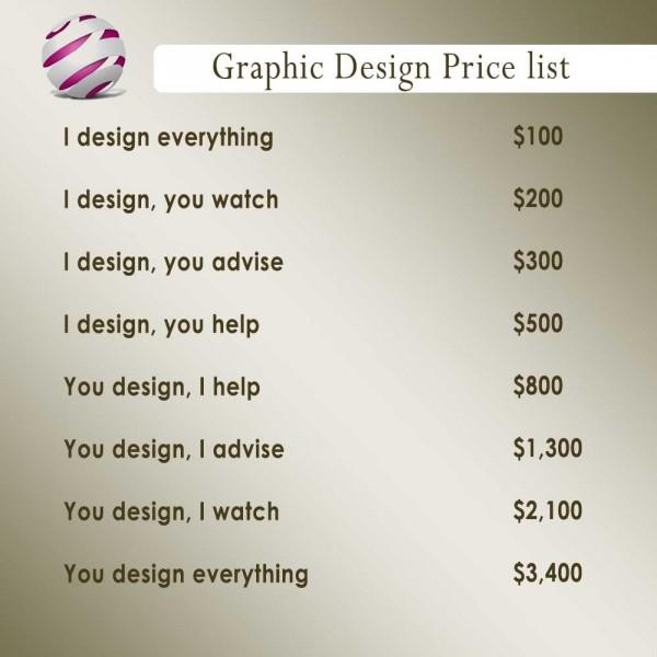 Graphic-design-price-list