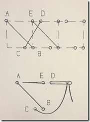 schéma du point de chausson