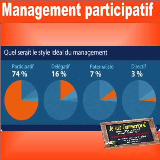 management participatif solicité par les employés