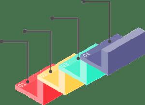 Les étapes pour réaliser un CV : escalier des marches de couleurs différentes