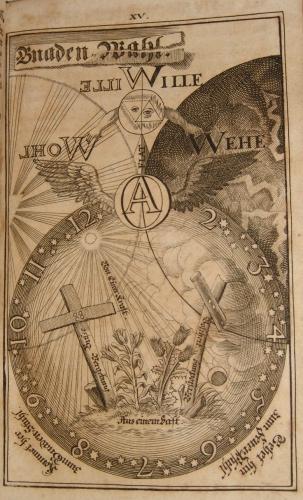 louis-claude de saint-martin,cathares,catharisme,dualisme,être,non-être,néant,ontologie,ontologie négative,jean-marc vivenza,franc-maçonnerie,initiation,ésotérisme,martinisme,martinès de pasqually,illuminisme,pasqually,théosophie,tradition,vivenza,histoire,spiritualité,jacob boehme,origène,fénelon,christianisme transcendant,christianisme,doctrine de la réintégration,réintégration,religion,mystique,maître eckhart,origène,denys l'aréopagite,hegel,origénisme,émanation,deux principes,non-dualisme,plotin,mysterium magnum,philosophie,métaphysique,vacuité,infini,joseph de maistre,saint augustin,rené guénon,martin heidegger,nihilisme