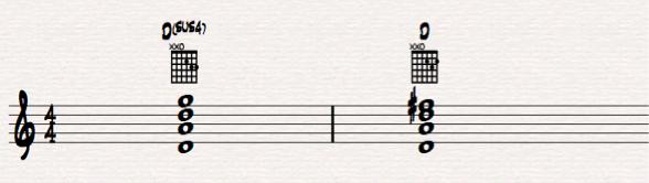 dsus-guitare-
