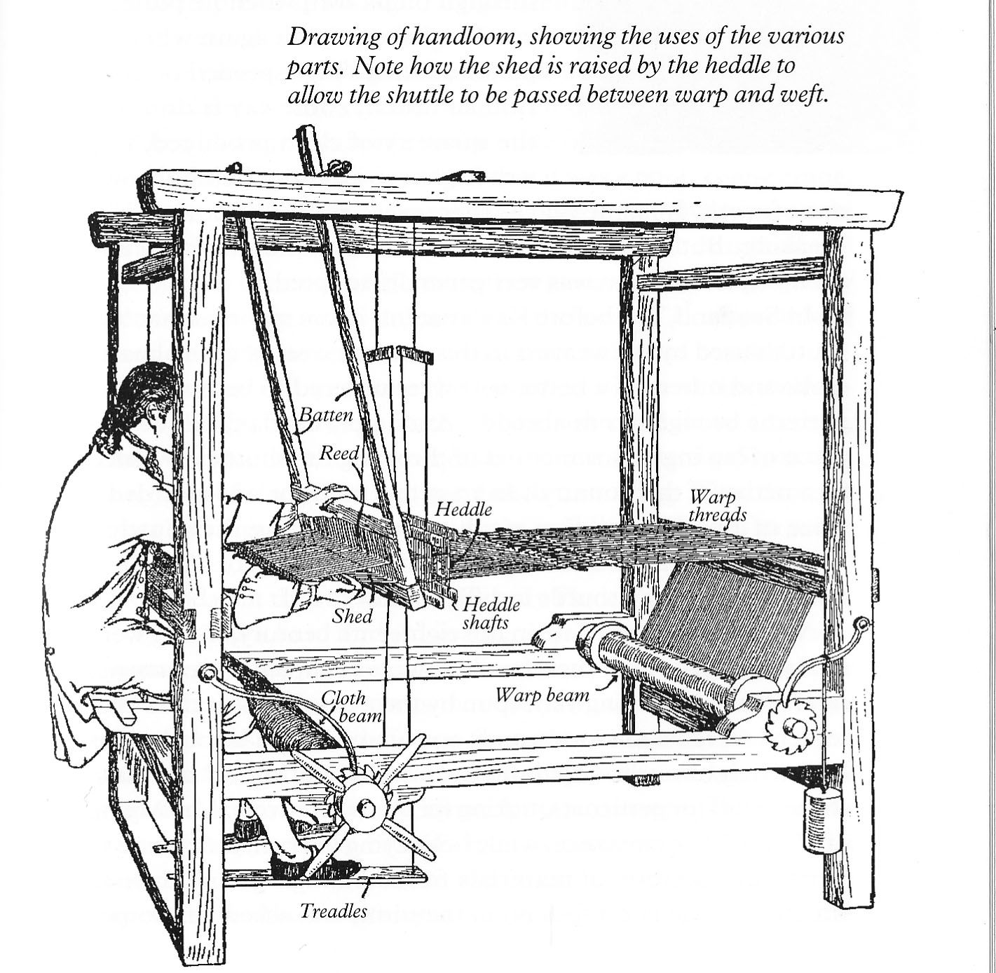 diagram of weaving loom switched gfci outlet wiring john jean david isabella and