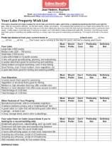 Lake home or cabin wish list