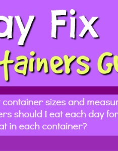 day fix containers sizes guide also container and eating plan in detail rh jeanieandjoan