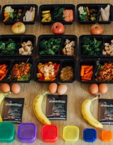 Meal planning with containers   also day fix container sizes  portion control plan jeanieandjoan rh
