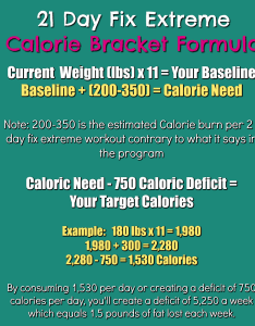 day fix extreme calorie chart calculator and formula also review workout schedule tally sheets rh jeanieandjoan