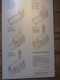 Plan et dimensions de la cathédrale