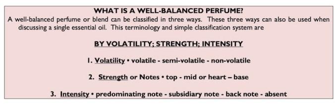 Describing a well-balanced perfume