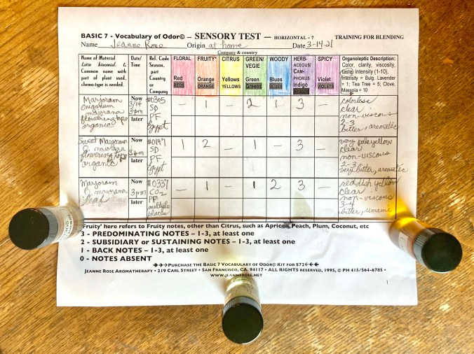 Using the Basic 7 format and describing the scent of the three example oils listed.