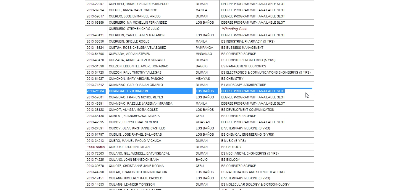 Congratulations to my sister for passing UPCAT!