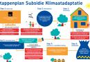 Subsidie Klimaatadaptatie Zuidplas