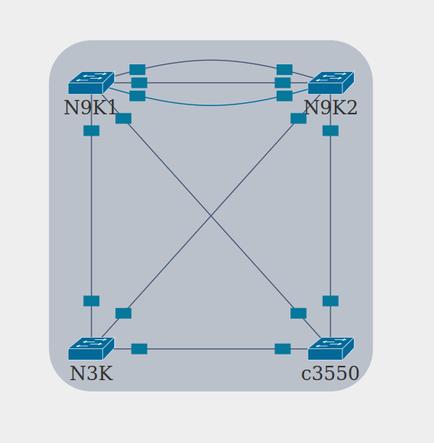 Automated Network Diagrams With Schprokits & AutoNetkit Jason