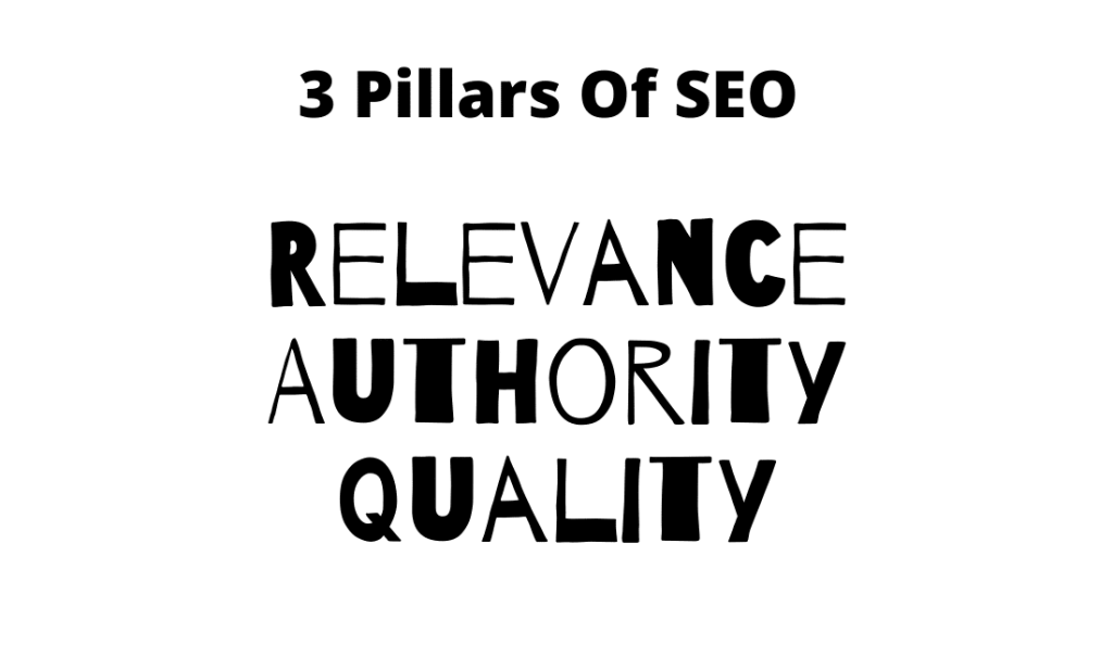 Search Results Web results The Three Pillars of SEO: Authority, Relevance & Trust