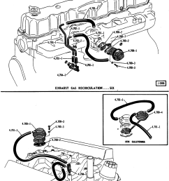 vacuum line routing jeep carburetor diagram jeep cj5 304 vacuum diagram [ 1060 x 1552 Pixel ]