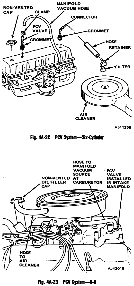 jeep cj carburetor vacuum diagram