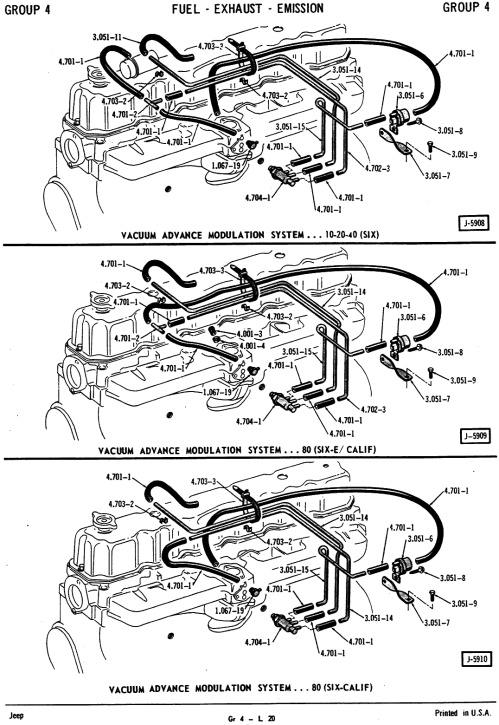 small resolution of vacuum line routing 79 jeep cherokee fuel system diagram