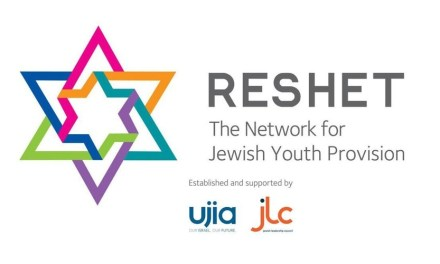 Safeguarding the Jewish CommunityA Position Paper