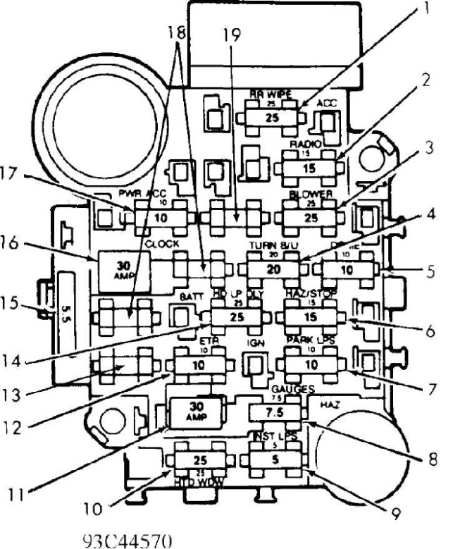 1993 jeep cherokee fuse diagram  description wiring