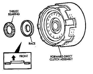Rv Wiring Harness